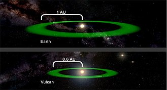 40 Eridani - Comparison of the habitable zones of the Sun and 40 Eridani A (here labeled Vulcan, after the fictional  planet from Star Trek)