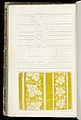 Weaver's Thesis Book (France), 1893 (CH 18418311-4).jpg