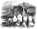 Wordsworths Grave (Hine).png