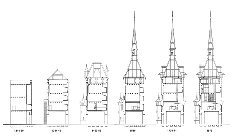 East/West cross section of the Zytglogge after each of its principal building phases and in 1979.