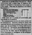 1845-Nov-14 Operation of the Magnetic Telegraph - New York Herald p 2.png