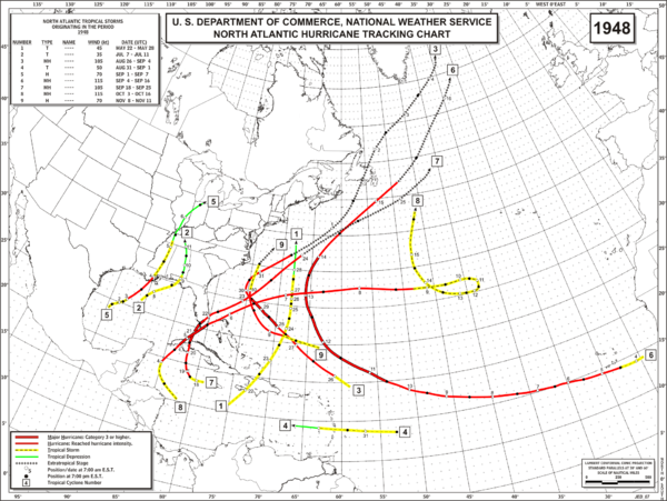 1949 Atlantic hurricane season