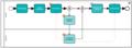 Abweichungen im Prozessmodell.png