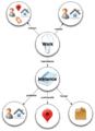 BIBFRAME model.png