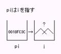 C言語 ポインタ.png