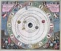 Cellarius Harmonia Macrocosmica - Planisphaerium ArateumFXD.jpg