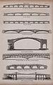 Civil engineering; various bridges in Britain and Europe. En Wellcome V0024339ER.jpg
