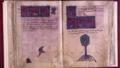 Codice Aubin Folio 14.png