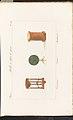 Collection de Meubles et Objets de Goût, vol. 1 MET DP149980.jpg