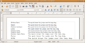 The quick brown fox jumps over the lazy dog - Image: Comparison of Fonts
