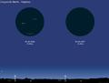 Conjunción Marte - Neptuno. 2016 - 2017.png