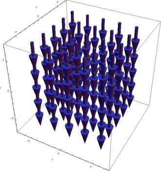 Curl (mathematics) - Image: Curl of uniform curl