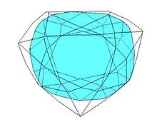 diamant bleu Louis XIV