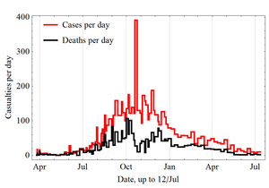 West African Ebola virus epidemic timeline of reported cases and deaths - Image: D Eintegbola 1023