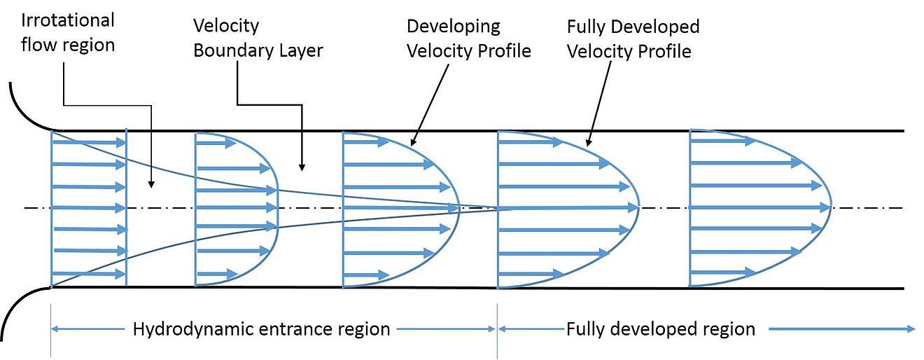 darcy and elizabeths relationship development definition