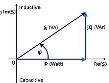 AC power - Wikipedia