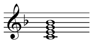 Seventh chord - Image: Dominant seventh chord on C
