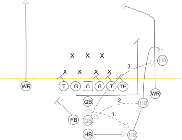 375px FleaFlicker flea flicker (american football) wikipedia