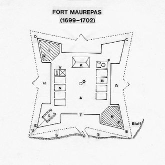 Fort Maurepas - Blueprint of Fort Maurepas