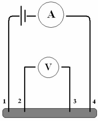 Four-terminal sensing - Four-point measurement of resistance between voltage sense connections 2 and 3. Current is supplied via force connections 1 and 4.