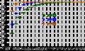 Geometric cdf 30 50 80.png