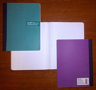 Graph paper - Image: Graph ruled composition book, 4 squares per inch, 80 pages