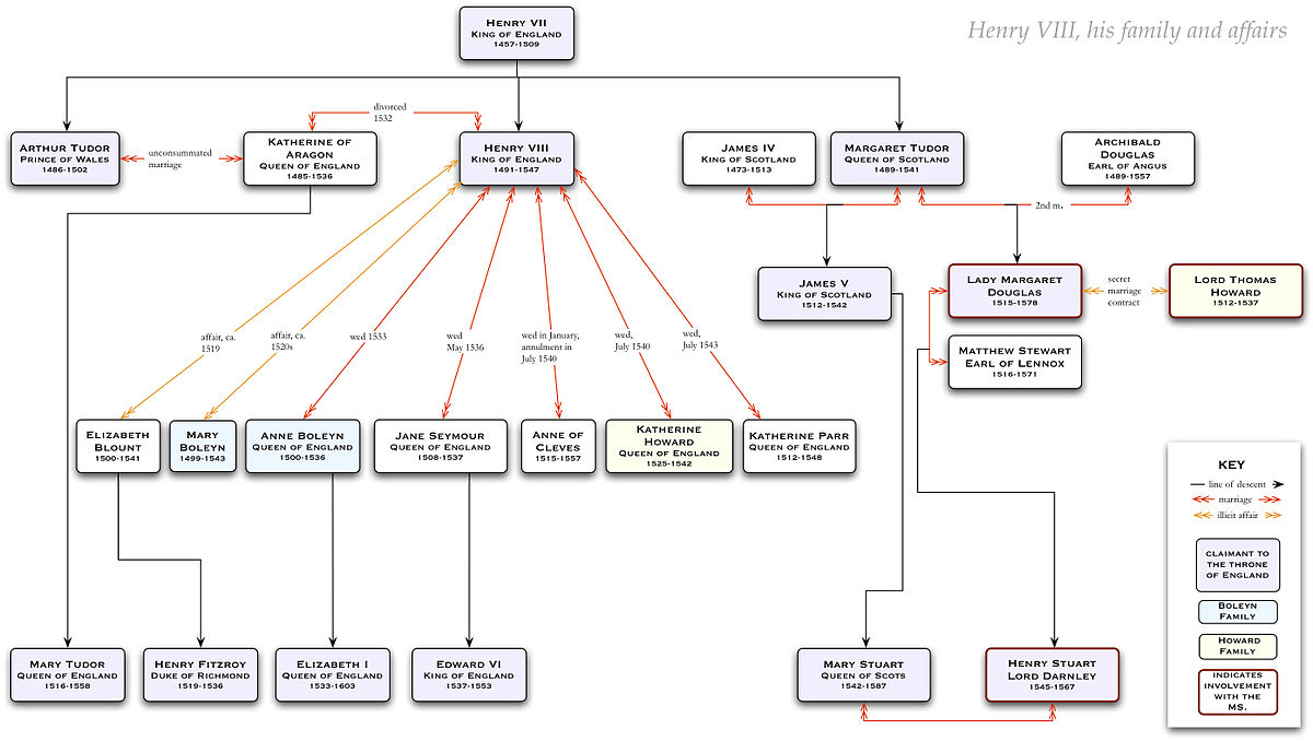 Henry+VIIIFamily+Tree Home | henry viii family tree Gallery | Also Try ...