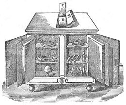 Labeled black-and-white image of an icebox