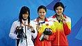 Incheon AsianGames Swimming 02.jpg