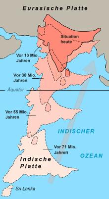 Indischer Subkontinent Drift.png