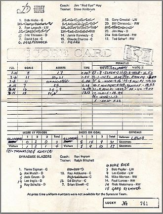 Jersey Devils - Completed scorecard for a game between the Jersey Devils and Syracuse Blazers in the early 1970s showing the lineups for the two teams.