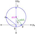 Kepler hodograph2.png