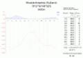 Klimadiagramm-Wostok-Antarktis (Russland)-metrisch-deutsch.png