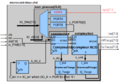 LAB VHDL Tiny861 4.png