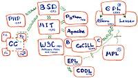 License network by bokanko.jpg