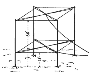 Counterpoise (ground system) - Antenna used in Lodge-Muirhead wireless system around 1900, the first counterpoise.
