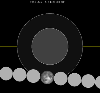 Lunar eclipse chart close-1955Jun05.png