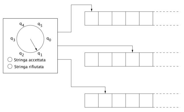 Algoritmi Lo Spirito Dellinformatica Pdf