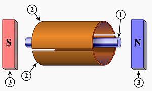 Magnetron Splitanode.jpg