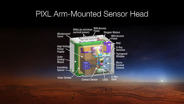 Planetary Instrument for X-Ray Lithochemistry - Wikipedia