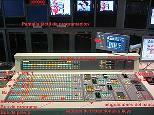 Mesa de mezclas de v deo wikipedia la enciclopedia libre for Mesa de mezclas de video