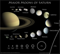Moons of Saturn - Version 2 (26219856282).png