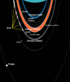 Neptunian rings-fr.png