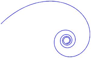 Trigonometric integral - Nielsen's spiral.