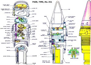 Artillery fuze - A British clockwork Time fuze for an artillery shell using the Thiel mechanism, circa 1936