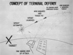 North American concept of terminal defense (Sprint).png