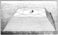 PSM V80 D461 The great pyramid observatory.png
