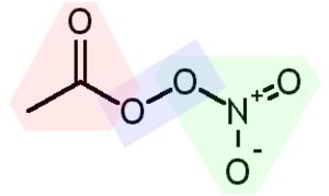 Peroxyacyl nitrates - peroxyacetyl nitrate, the most common PAN
