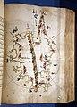 Piri ibn haji mehmed, corsica, nel kitab-i bahriye (libro delle cose del mare), 1590 ca. (bnf) 02.jpg