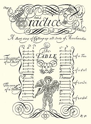 Edward Hatton (surveyor) -  A plate from Hatton's The Merchant's Magazine or Tradesman's Treasury